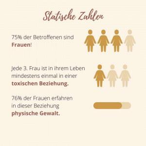 Statistische Zahlen: 75% der Betroffenen sind Frauen! Jede 3. Frau ist in ihrem Leben mindestens einmal in einer toxischen Beziehung. 76% der Frauen erfahren in dieser Beziehung psysische Gewalt.