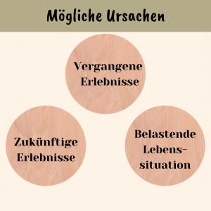 Im Bild werden mit 3 Kreisen die möglichen Ursachen eines Gedankenkarussells erklärt